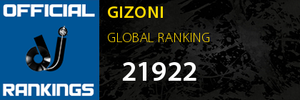 GIZONI GLOBAL RANKING