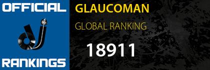 GLAUCOMAN GLOBAL RANKING