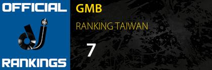GMB RANKING TAIWAN