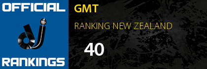 GMT RANKING NEW ZEALAND