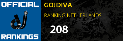 GO!DIVA RANKING NETHERLANDS