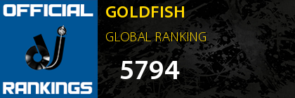 GOLDFISH GLOBAL RANKING