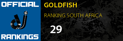 GOLDFISH RANKING SOUTH AFRICA