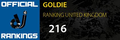 GOLDIE RANKING UNITED KINGDOM