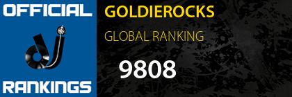 GOLDIEROCKS GLOBAL RANKING