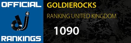 GOLDIEROCKS RANKING UNITED KINGDOM