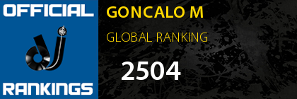 GONCALO M GLOBAL RANKING