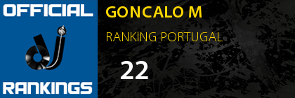 GONCALO M RANKING PORTUGAL