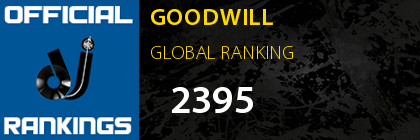 GOODWILL GLOBAL RANKING
