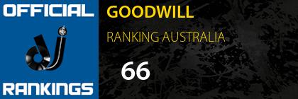 GOODWILL RANKING AUSTRALIA