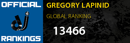 GREGORY LAPINID GLOBAL RANKING