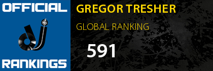 GREGOR TRESHER GLOBAL RANKING