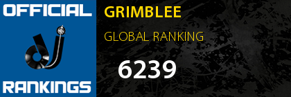 GRIMBLEE GLOBAL RANKING