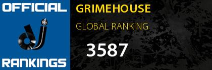 GRIMEHOUSE GLOBAL RANKING