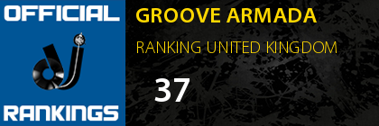GROOVE ARMADA RANKING UNITED KINGDOM