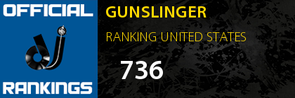 GUNSLINGER RANKING UNITED STATES