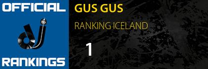 GUS GUS RANKING ICELAND