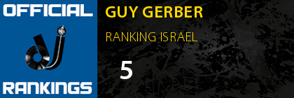 GUY GERBER RANKING ISRAEL