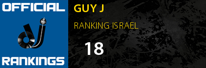 GUY J RANKING ISRAEL