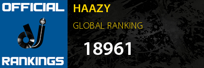 HAAZY GLOBAL RANKING