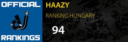 HAAZY RANKING HUNGARY