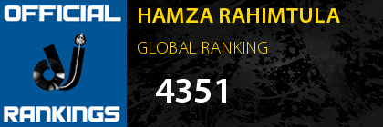 HAMZA RAHIMTULA GLOBAL RANKING