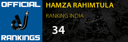 HAMZA RAHIMTULA RANKING INDIA