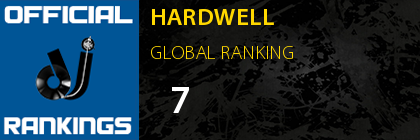 HARDWELL GLOBAL RANKING