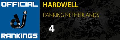 HARDWELL RANKING NETHERLANDS