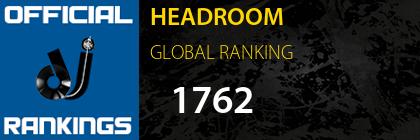 HEADROOM GLOBAL RANKING