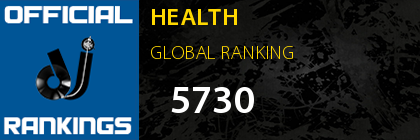 HEALTH GLOBAL RANKING