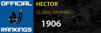 HECTOR GLOBAL RANKING