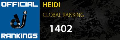 HEIDI GLOBAL RANKING