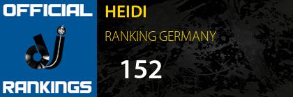 HEIDI RANKING GERMANY