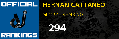 HERNAN CATTANEO GLOBAL RANKING
