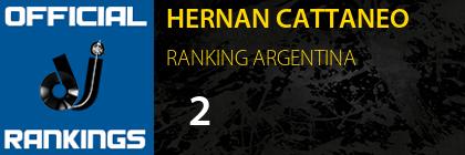 HERNAN CATTANEO RANKING ARGENTINA