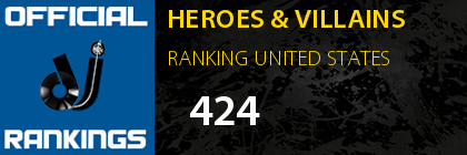 HEROES & VILLAINS RANKING UNITED STATES