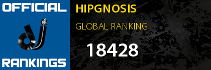 HIPGNOSIS GLOBAL RANKING