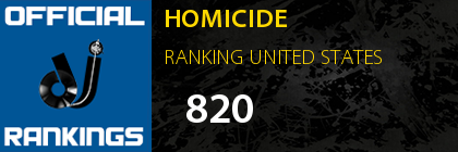 HOMICIDE RANKING UNITED STATES
