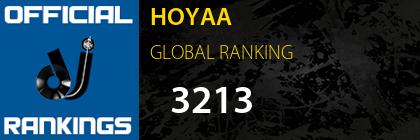 HOYAA GLOBAL RANKING