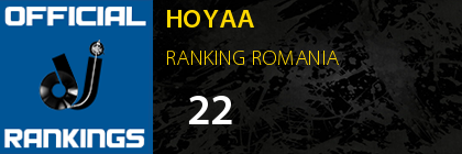 HOYAA RANKING ROMANIA