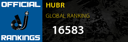 HUBR GLOBAL RANKING