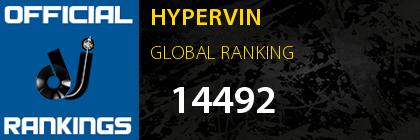 HYPERVIN GLOBAL RANKING