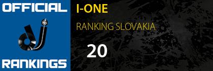 I-ONE RANKING SLOVAKIA
