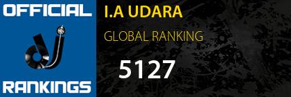 I.A UDARA GLOBAL RANKING