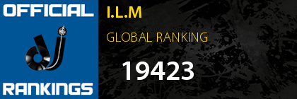 I.L.M GLOBAL RANKING