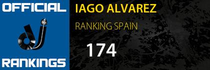 IAGO ALVAREZ RANKING SPAIN