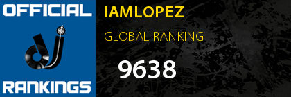 IAMLOPEZ GLOBAL RANKING