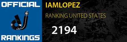 IAMLOPEZ RANKING UNITED STATES