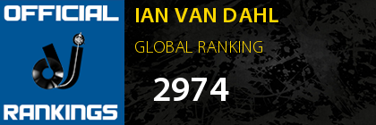 IAN VAN DAHL GLOBAL RANKING